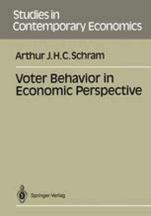 Voter Behavior in Economics Perspective