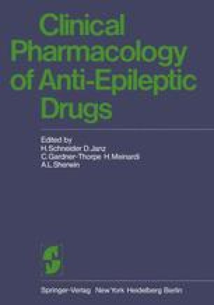 Clinical Pharmacology of Anti-Epileptic Drugs