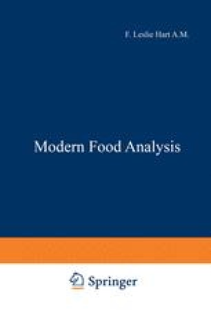Modern Food Analysis