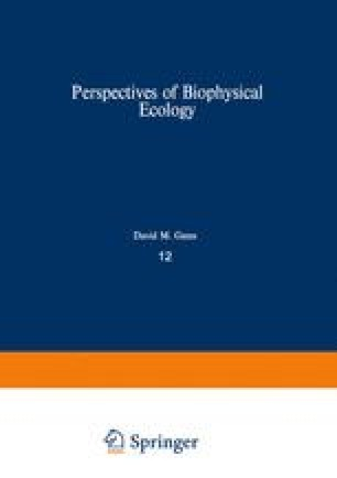 Perspectives of Biophysical Ecology