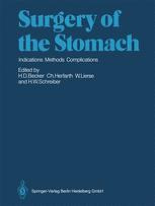 Surgery of the Stomach