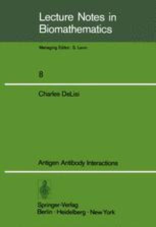 Antigen Antibody Interactions