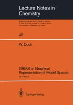 GRMS or Graphical Representation of Model Spaces
