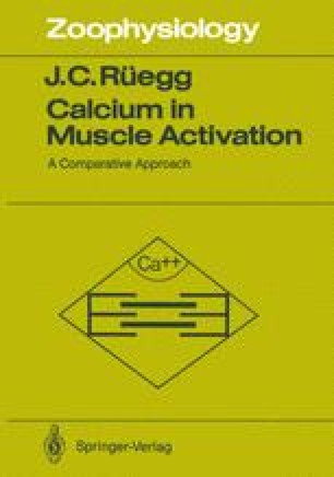 Calcium in Muscle Activation