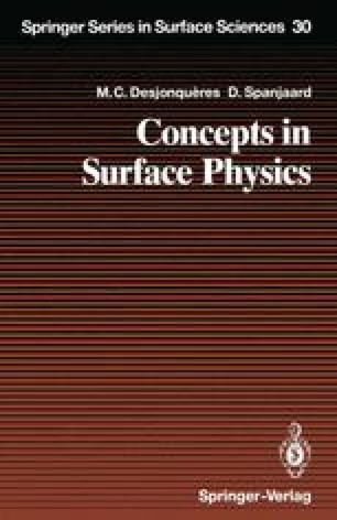 Concepts in Surface Physics