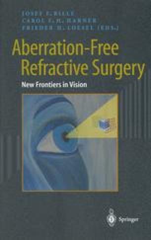 Aberration-Free Refractive Surgery