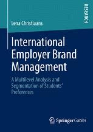 International Employer Brand Management