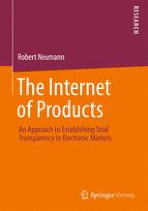 The Internet of Products