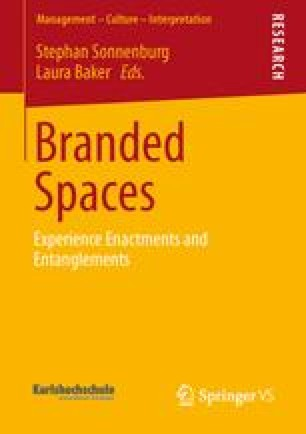 Branded Spaces