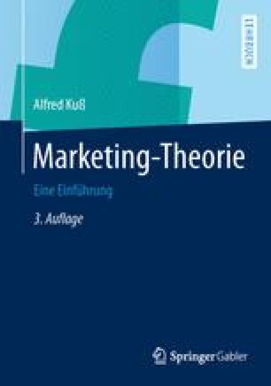 Marketing-Theorie