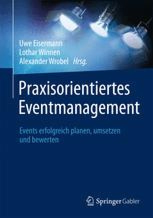 Praxisorientiertes Eventmanagement