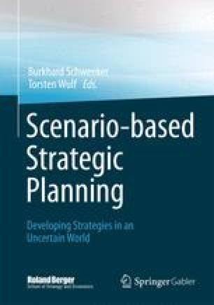 benefits of scenario planning