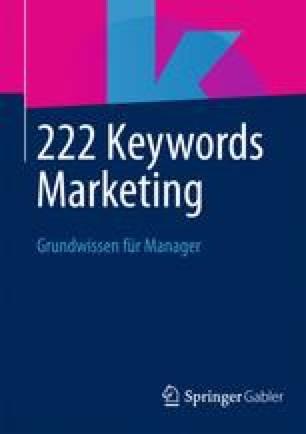 222 Keywords Marketing
