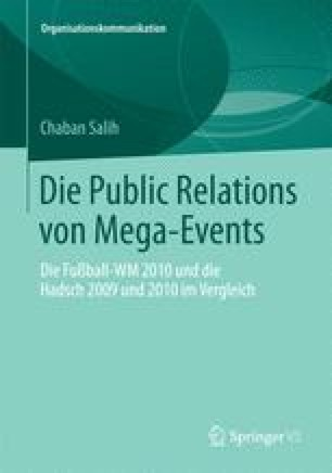 Die Public Relations von Mega-Events