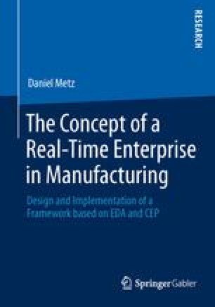 The Concept of a Real-Time Enterprise in Manufacturing