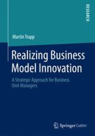Realizing Business Model Innovation
