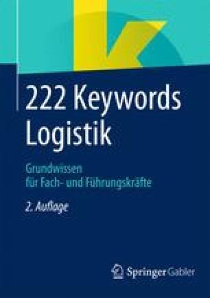 222 Keywords Logistik