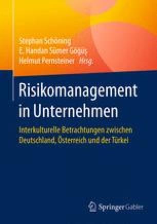 Risikomanagement in Unternehmen