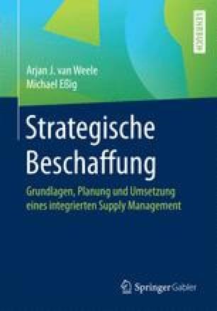 Beschaffung, Innovation und Qualitätsmanagement | SpringerLink