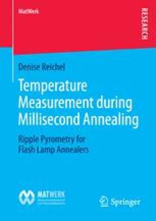 Temperature Measurement during Millisecond Annealing