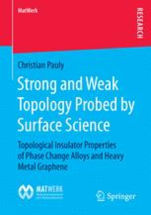 Strong and Weak Topology Probed by Surface Science