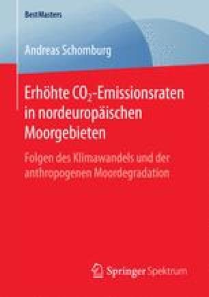 Erhöhte CO2-Emissionsraten in nordeuropäischen Moorgebieten