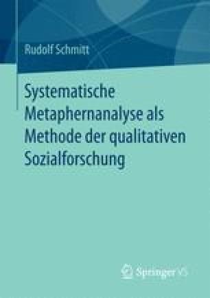 Systematische Metaphernanalyse als Methode der qualitativen Sozialforschung