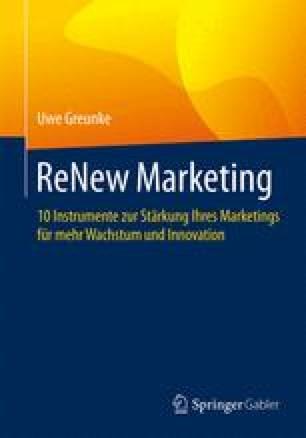 ReNew Marketing