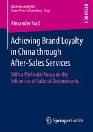 Achieving Brand Loyalty in China through After-Sales Services