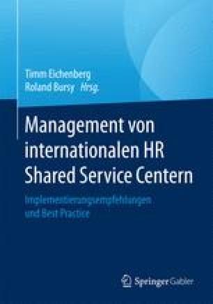Management von internationalen HR Shared Service Centern