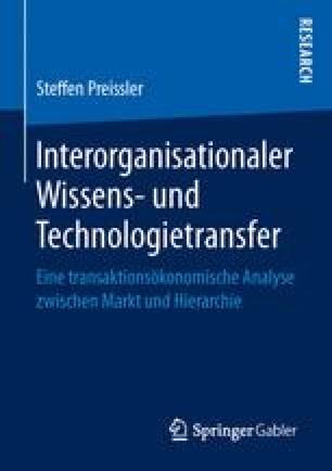 Interorganisationaler Wissens- und Technologietransfer