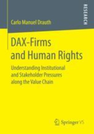 DAX-Firms and Human Rights