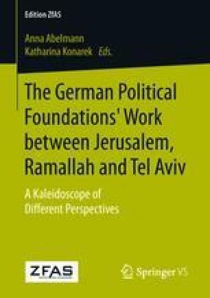 A Case Study: Konrad-Adenauer-Foundation in the Palestinian