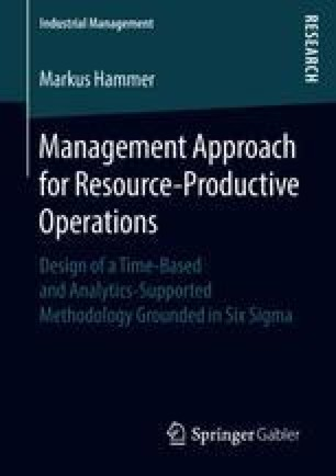 Management Approach for Resource-Productive Operations