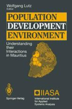 Population — Development — Environment
