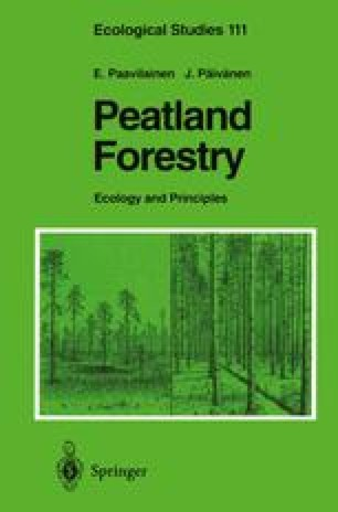 Peatland Forestry