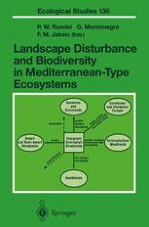 Landscape Disturbance and Biodiversity in Mediterranean-Type Ecosystems