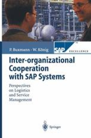 Inter-organizational Cooperation with SAP Systems