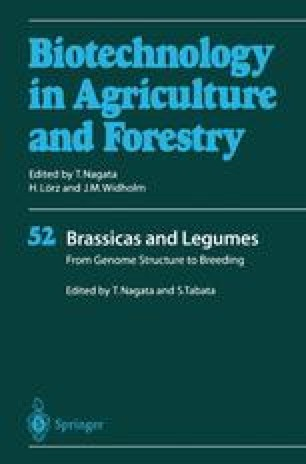 Brassicas and Legumes From Genome Structure to Breeding