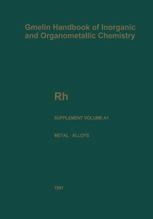Rh Rhodium