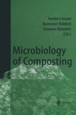 Microbiology of Composting