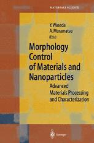 Morphology Control of Materials and Nanoparticles