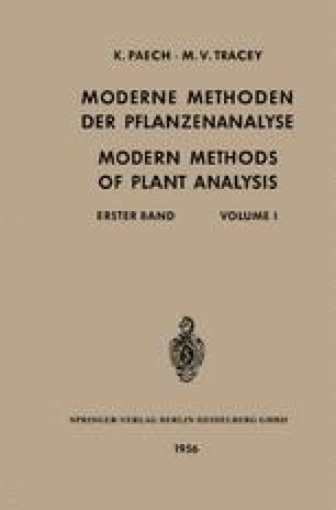 Moderne Methoden der Pflanzenanalyse / Modern Methods of Plant Analysis