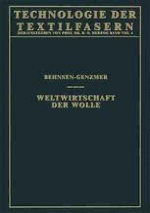 Weltwirtschaft der Wolle