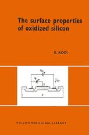 The Surface Properties of Oxidized Silicon
