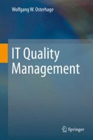 IT Quality Management