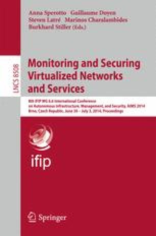 Monitoring and Securing Virtualized Networks and Services