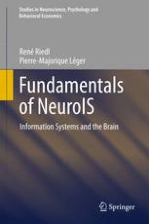 Topics in neurois and a taxonomy of neuroscience theories in neurois fundamentals of neurois fandeluxe Images