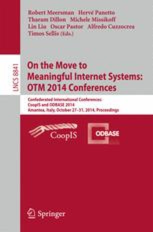 On the Move to Meaningful Internet Systems: OTM 2014 Conferences