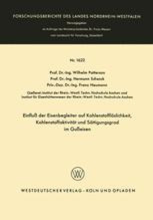 download the dear purchase a theme in german